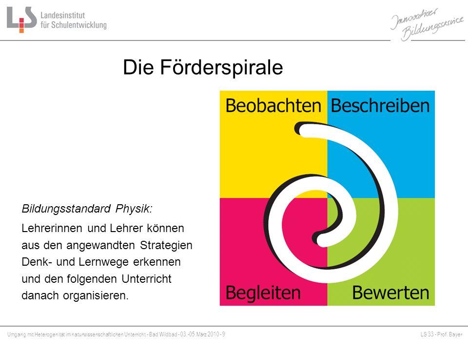 Die Förderspirale Bildungsstandard Physik: