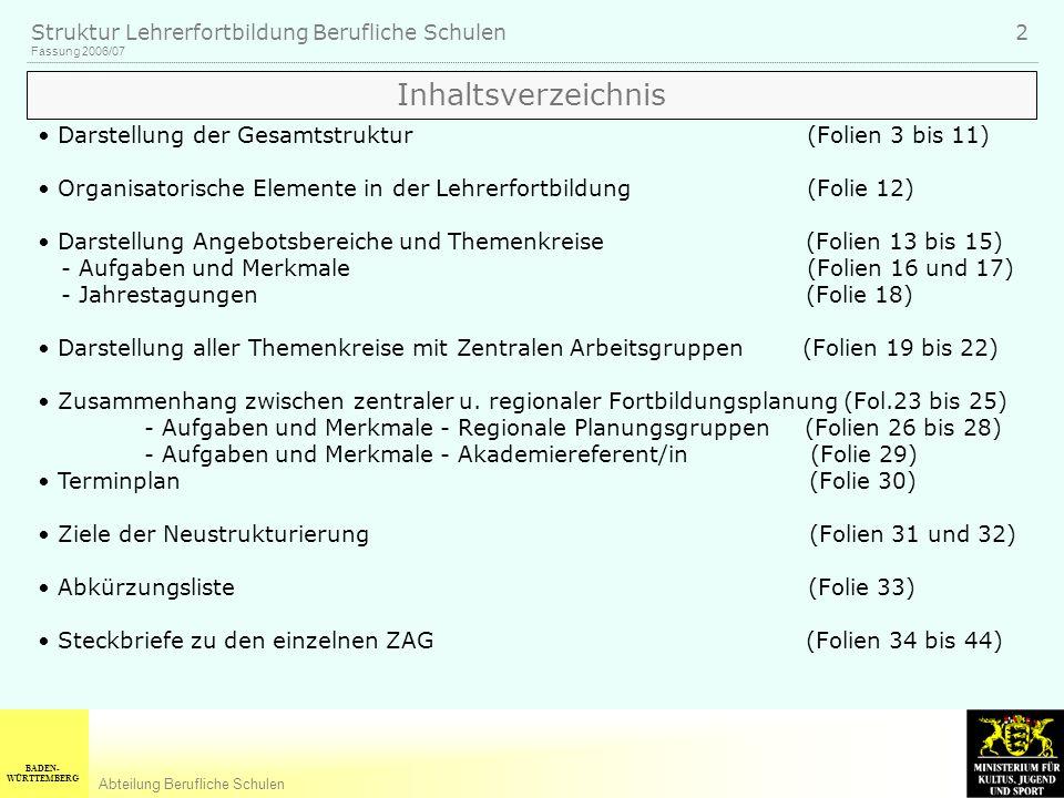 Inhaltsverzeichnis Darstellung der Gesamtstruktur (Folien 3 bis 11)