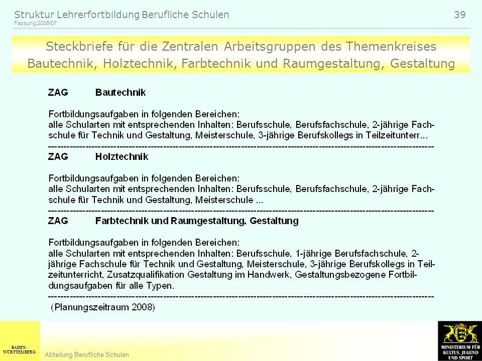 Steckbriefe für die Zentralen Arbeitsgruppen des Themenkreises
