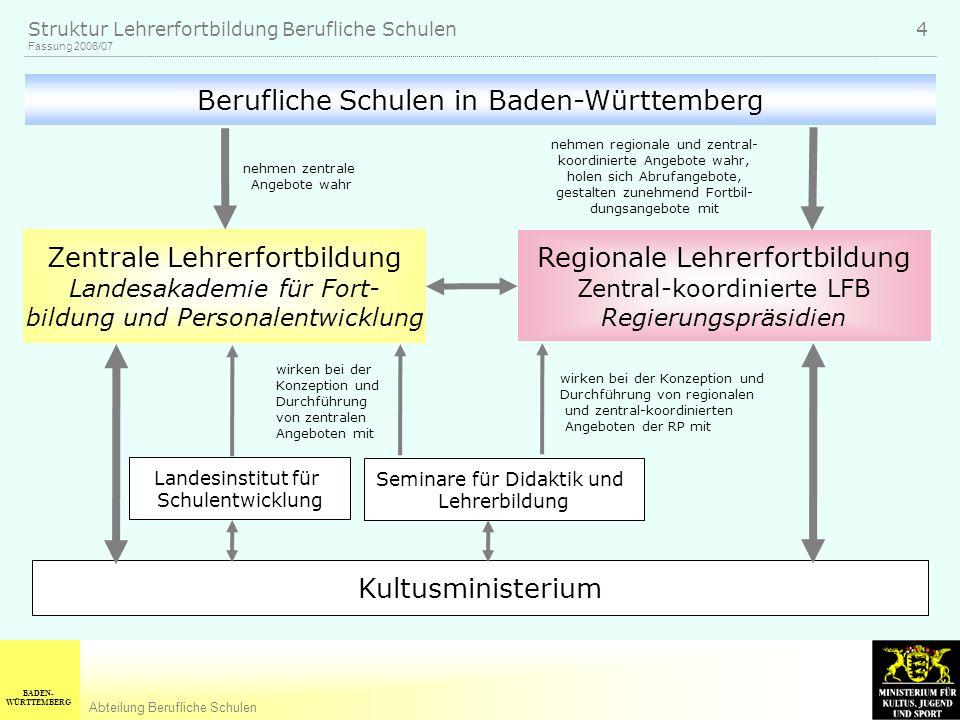 Berufliche Schulen in Baden-Württemberg
