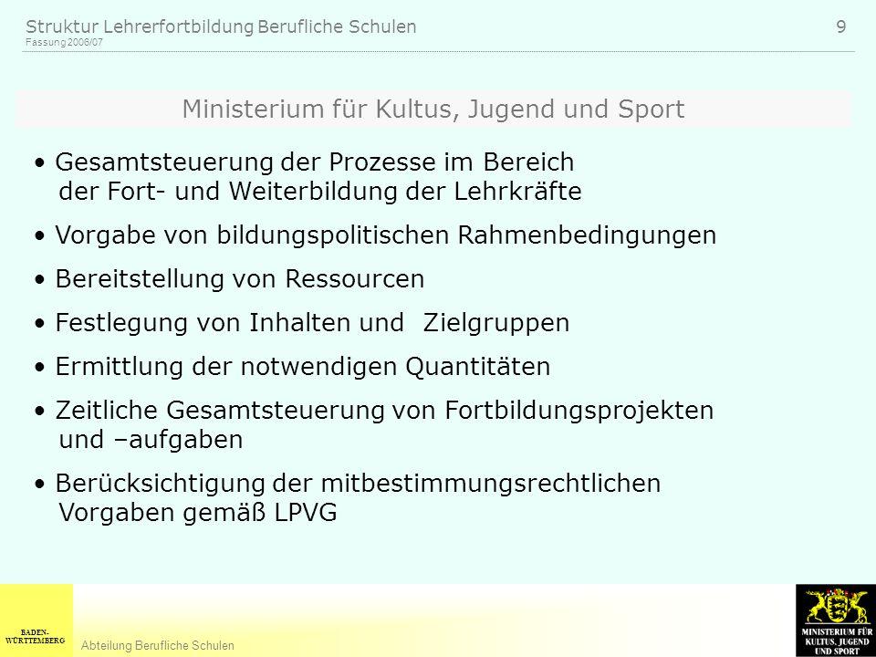 Ministerium für Kultus, Jugend und Sport