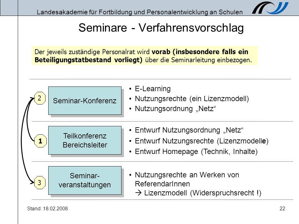 Seminare - Verfahrensvorschlag