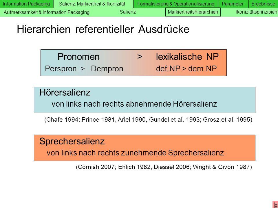 Hierarchien referentieller Ausdrücke