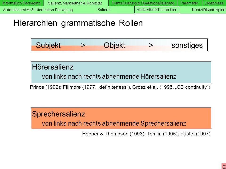 Hierarchien grammatische Rollen