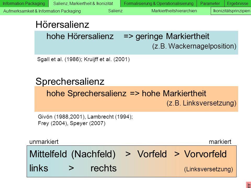 Sgall et al. (1986); Kruijff et al. (2001)