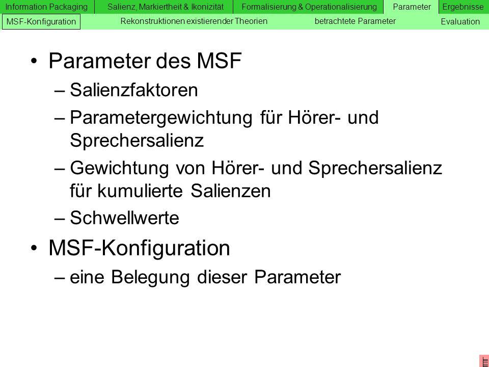 Parameter des MSF MSF-Konfiguration Salienzfaktoren