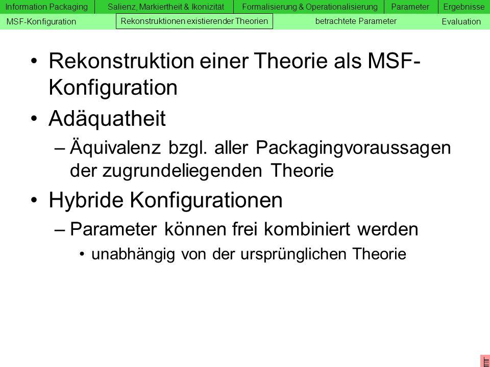 Rekonstruktion einer Theorie als MSF-Konfiguration Adäquatheit