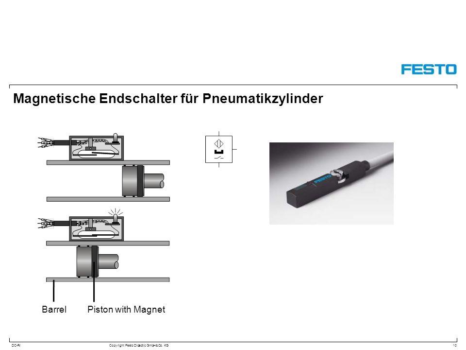 Magnetische Endschalter für Pneumatikzylinder