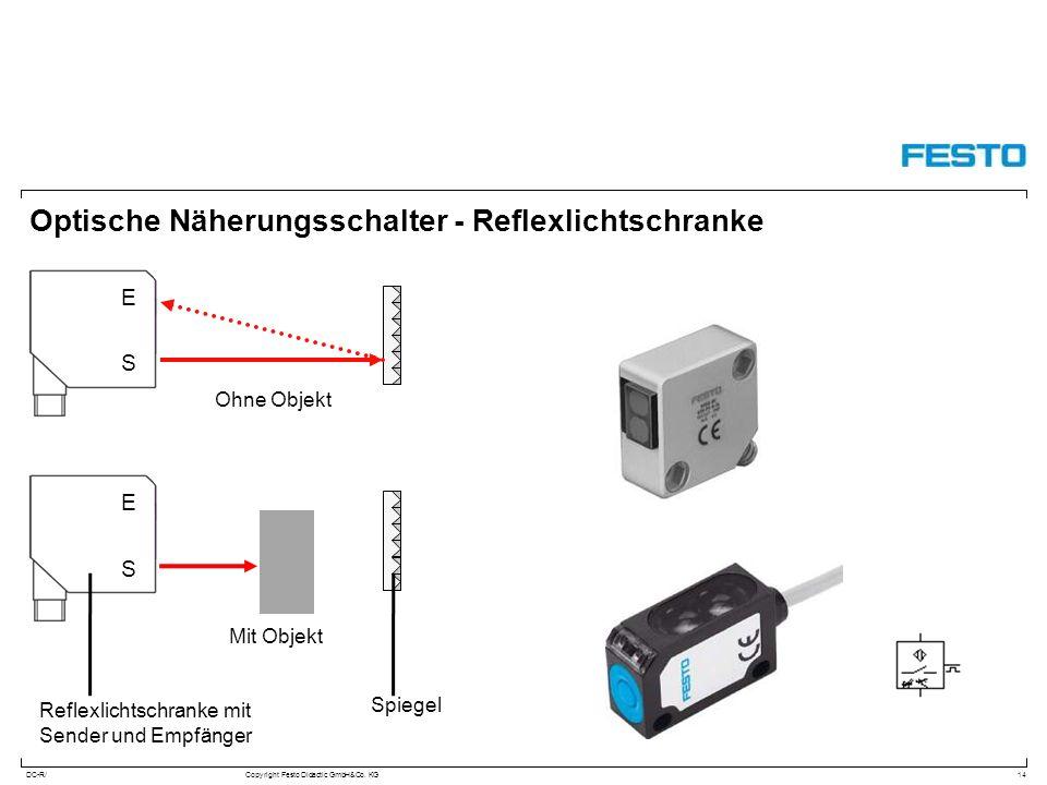Optische Näherungsschalter - Reflexlichtschranke