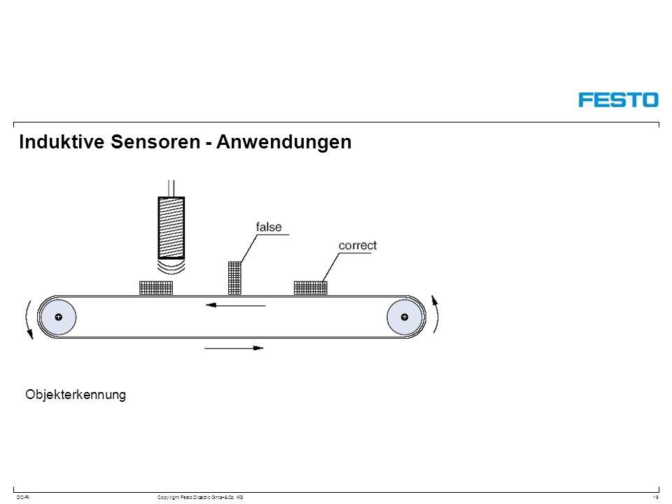 Induktive Sensoren - Anwendungen