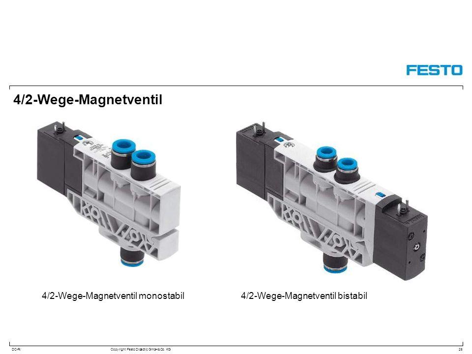 4/2-Wege-Magnetventil 4/2-Wege-Magnetventil monostabil