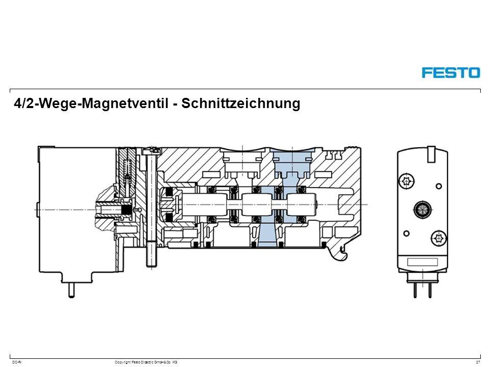4/2-Wege-Magnetventil - Schnittzeichnung