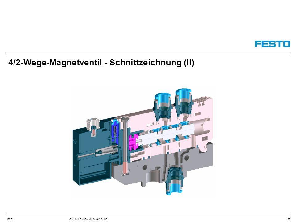4/2-Wege-Magnetventil - Schnittzeichnung (II)