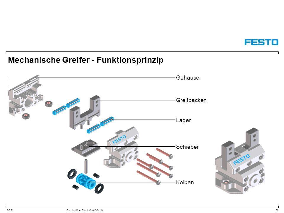 Mechanische Greifer - Funktionsprinzip