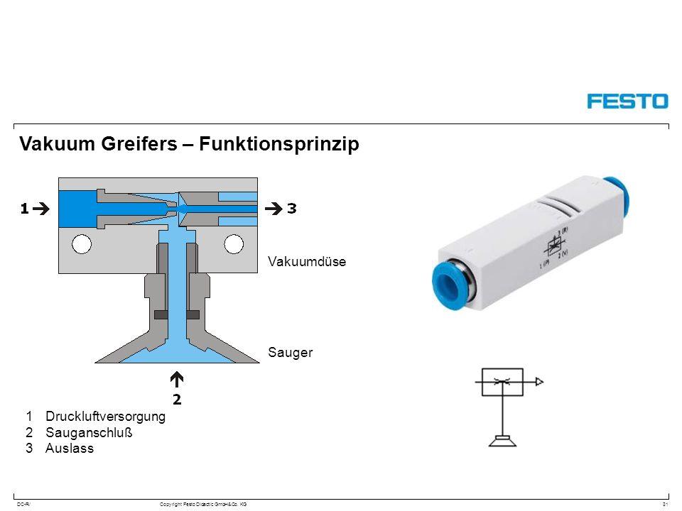 Vakuum Greifers – Funktionsprinzip