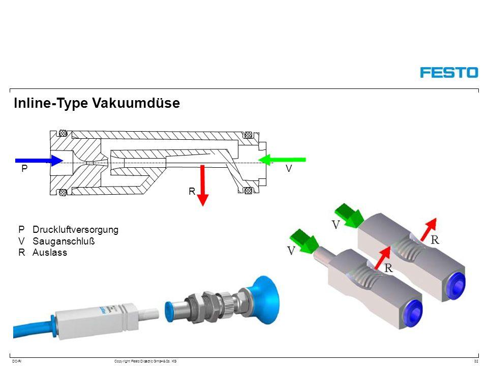 Inline-Type Vakuumdüse