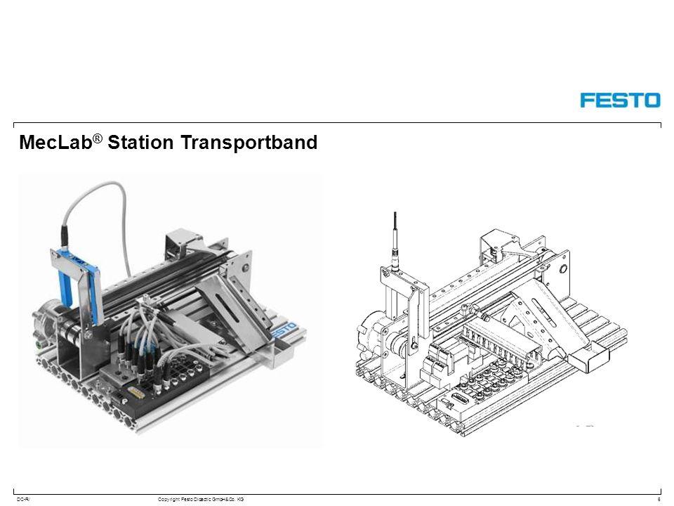 MecLab® Station Transportband