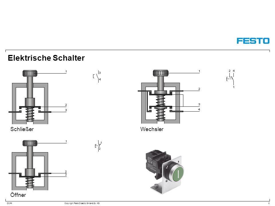 Elektrische Schalter Schließer Wechsler Öffner