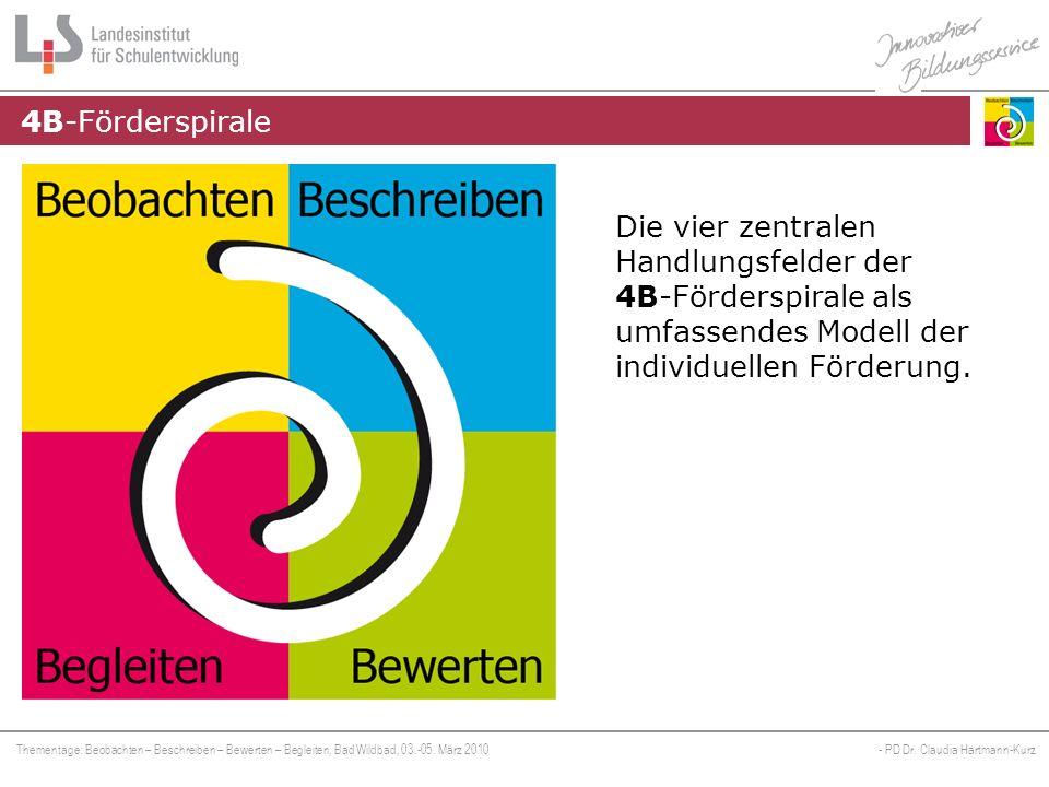 4B-Förderspirale Die vier zentralen Handlungsfelder der 4B-Förderspirale als umfassendes Modell der individuellen Förderung.