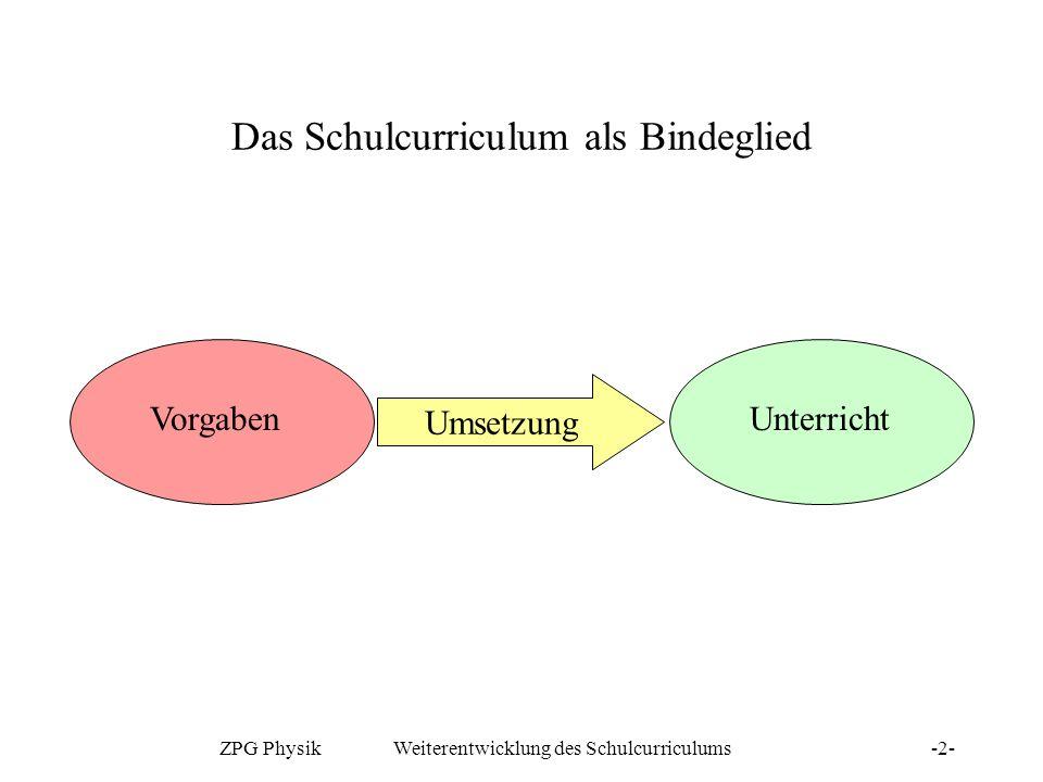 Das Schulcurriculum als Bindeglied