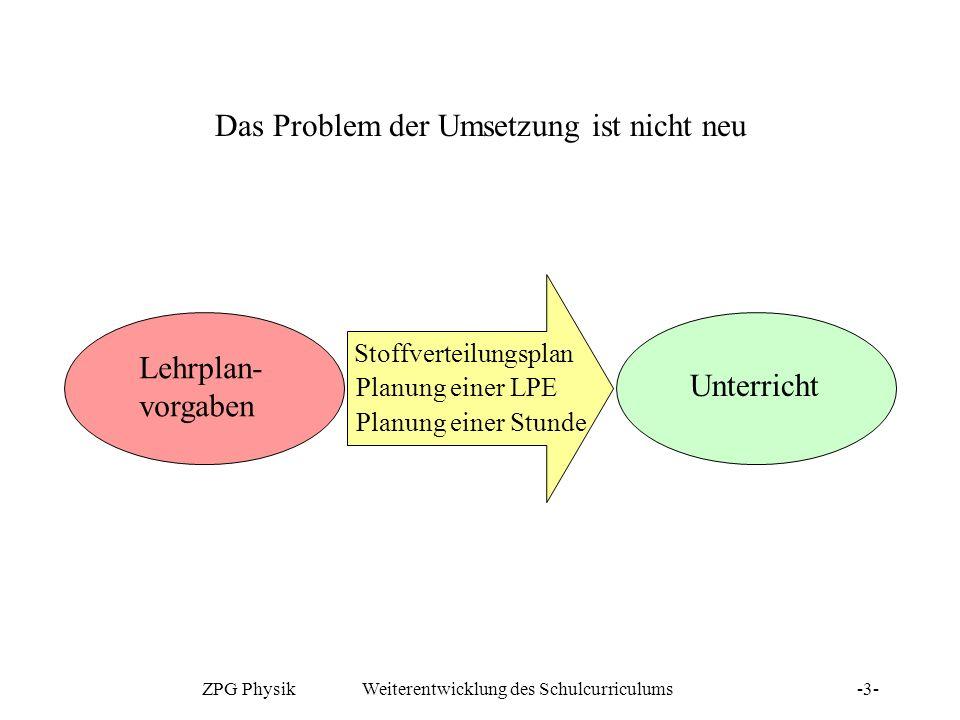 Das Problem der Umsetzung ist nicht neu