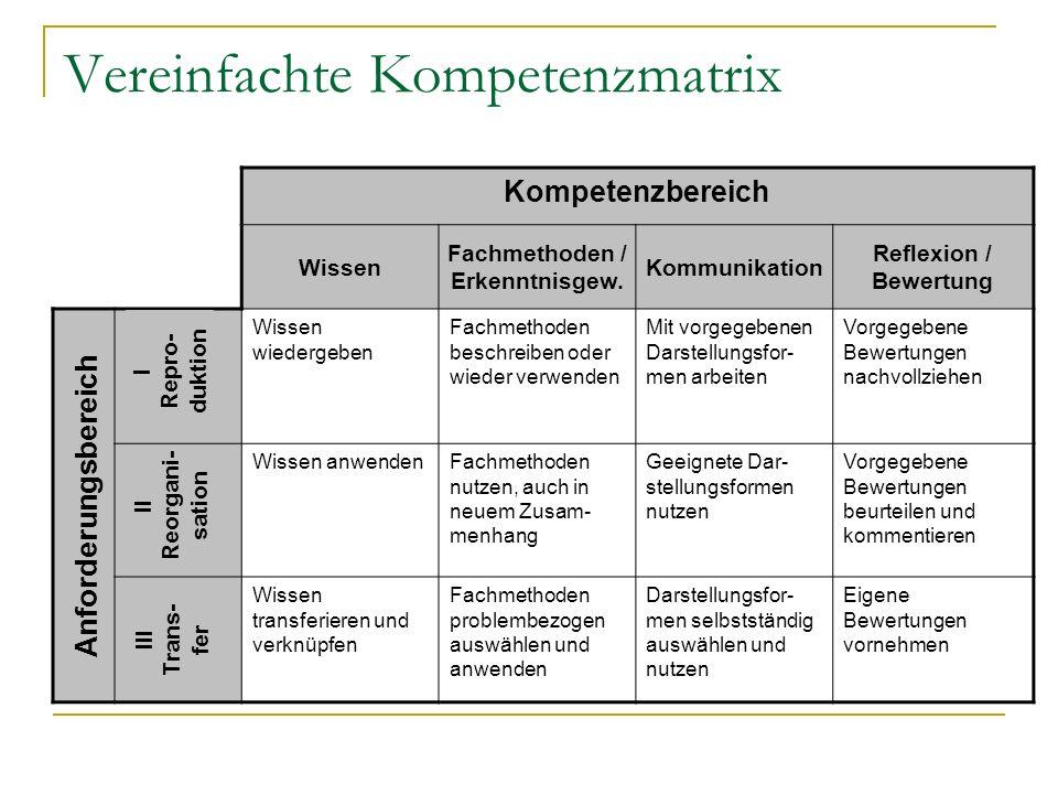 Vereinfachte Kompetenzmatrix