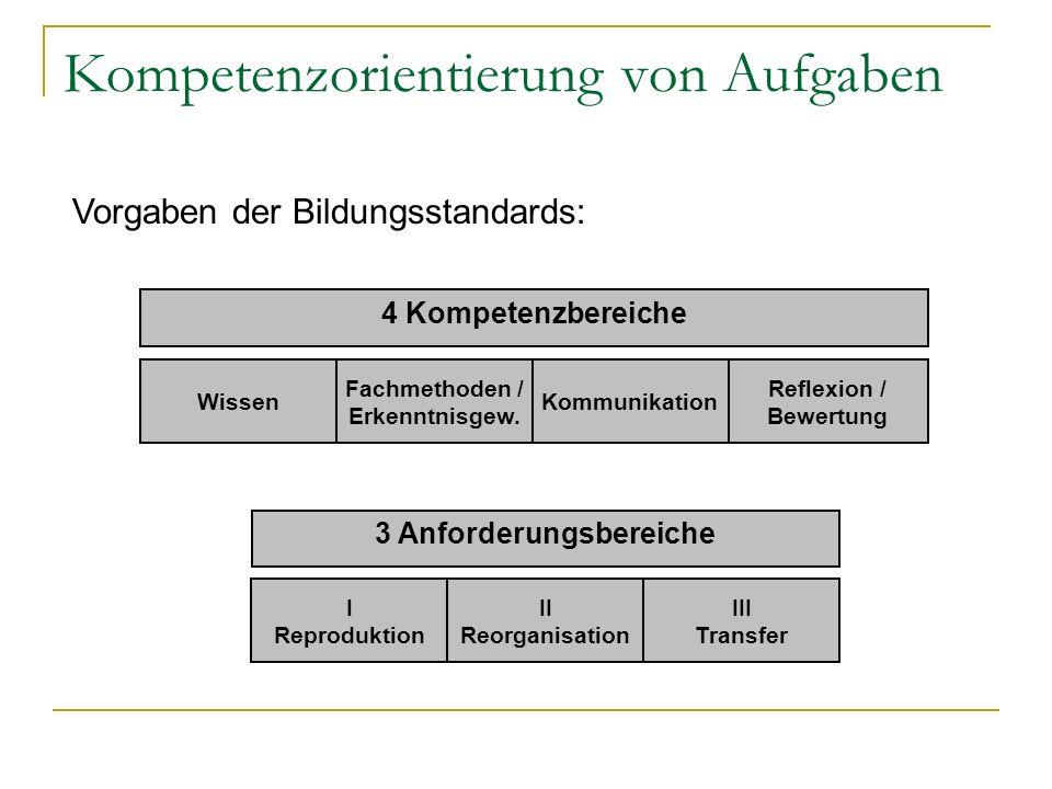 Kompetenzorientierung von Aufgaben