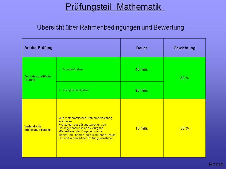Prüfungsteil Mathematik