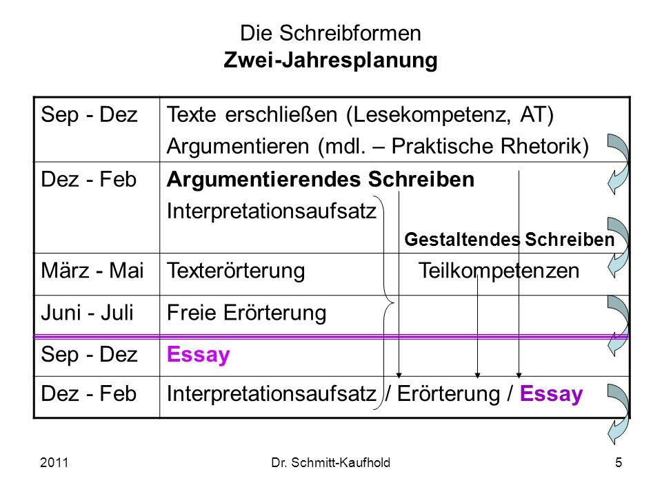 Die Schreibformen Zwei-Jahresplanung
