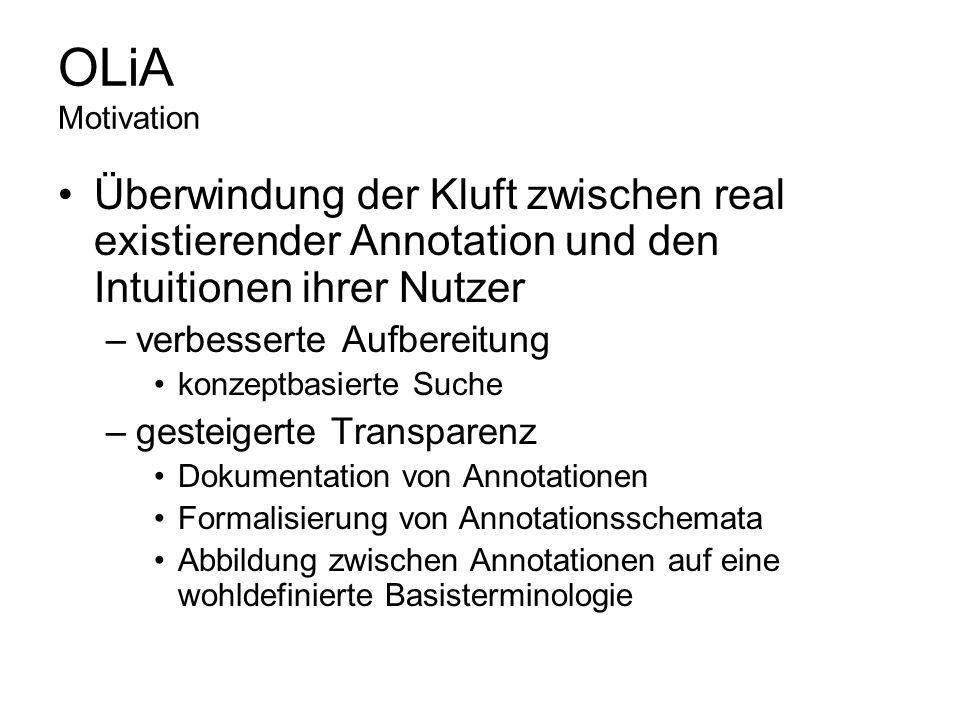 OLiA Motivation Überwindung der Kluft zwischen real existierender Annotation und den Intuitionen ihrer Nutzer.
