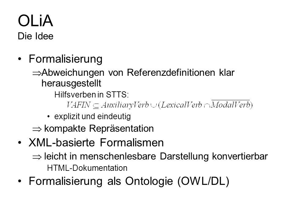 OLiA Die Idee Formalisierung XML-basierte Formalismen