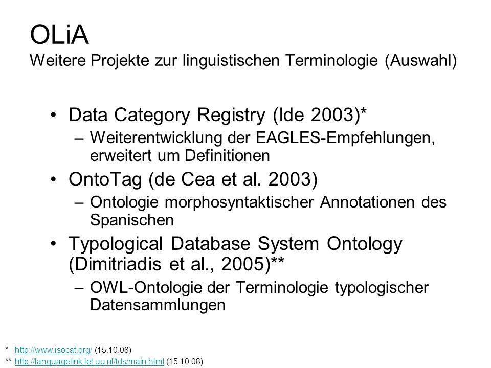 OLiA Weitere Projekte zur linguistischen Terminologie (Auswahl)