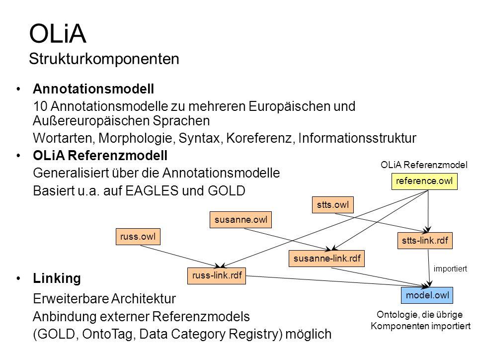 OLiA Strukturkomponenten