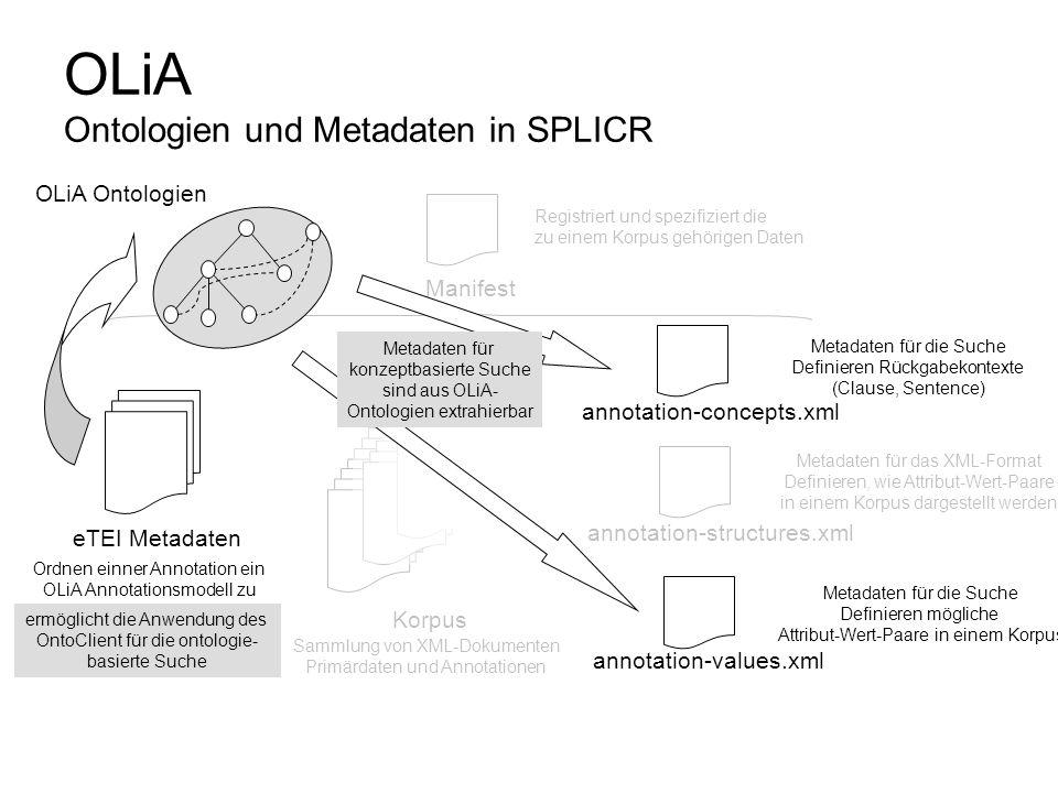 OLiA Ontologien und Metadaten in SPLICR