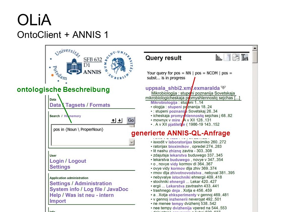 OLiA OntoClient + ANNIS 1