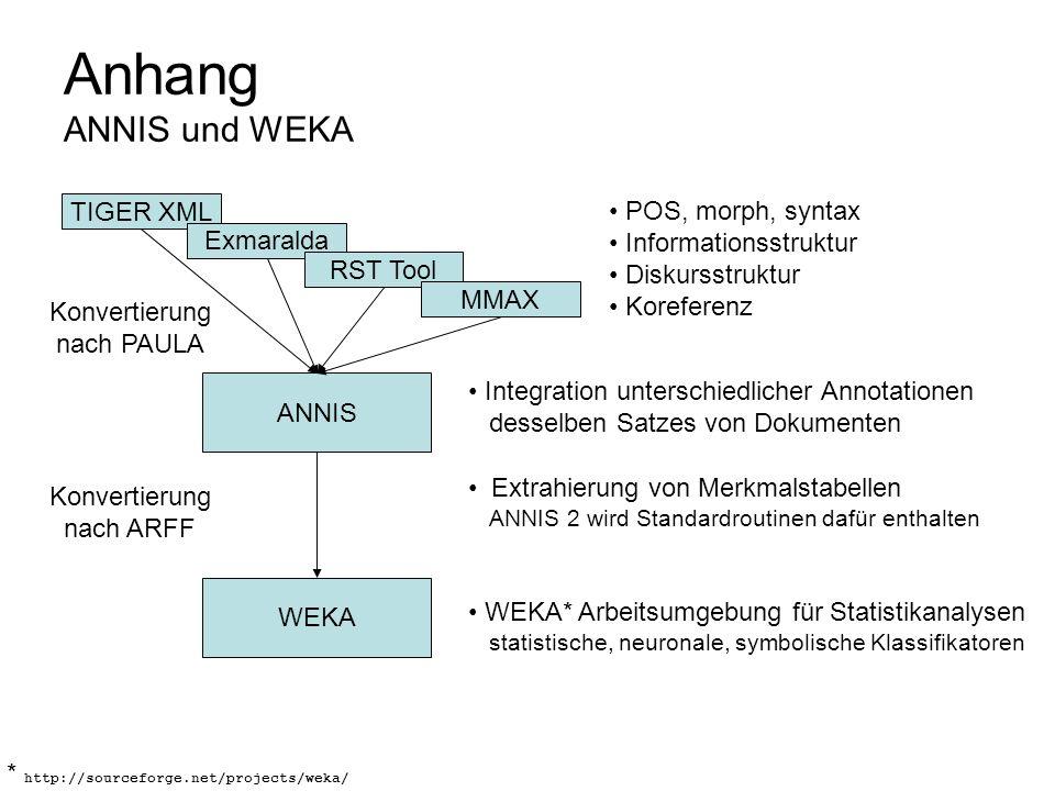 Anhang ANNIS und WEKA TIGER XML Exmaralda RST Tool MMAX