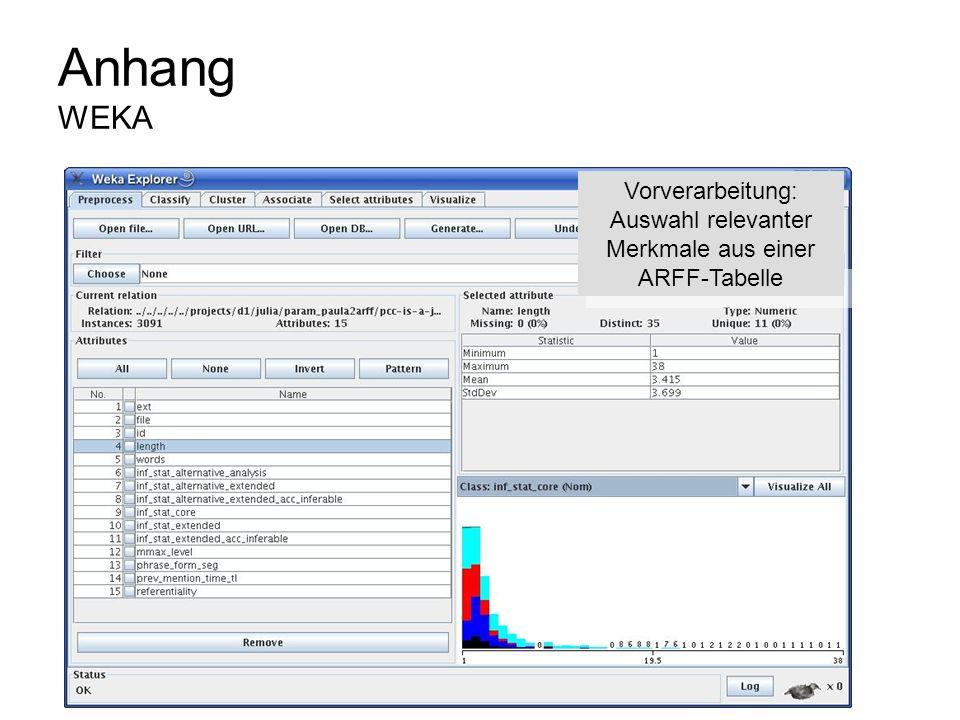 Anhang WEKA Vorverarbeitung: Auswahl relevanter Merkmale aus einer