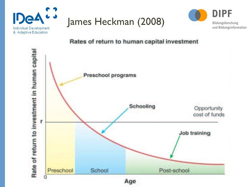James Heckman (2008)