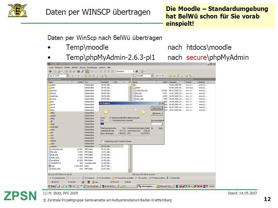 Daten per WINSCP übertragen