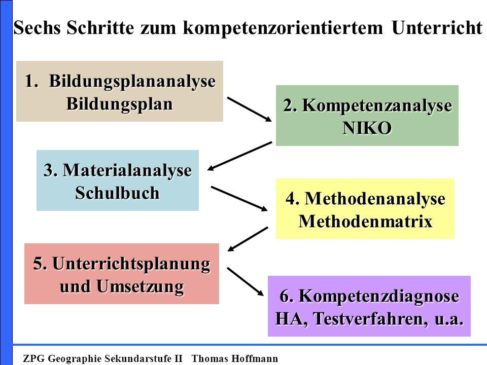 Sechs Schritte zum kompetenzorientiertem Unterricht