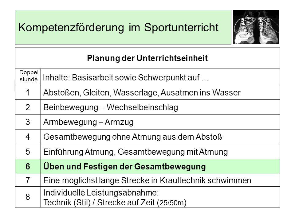 Kompetenzförderung im Sportunterricht