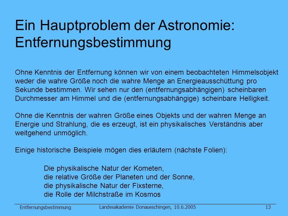 Landesakademie Donaueschingen, 10.6.2005