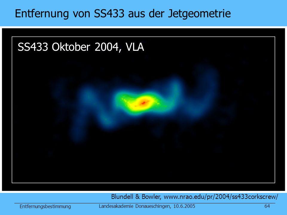 Entfernung von SS433 aus der Jetgeometrie