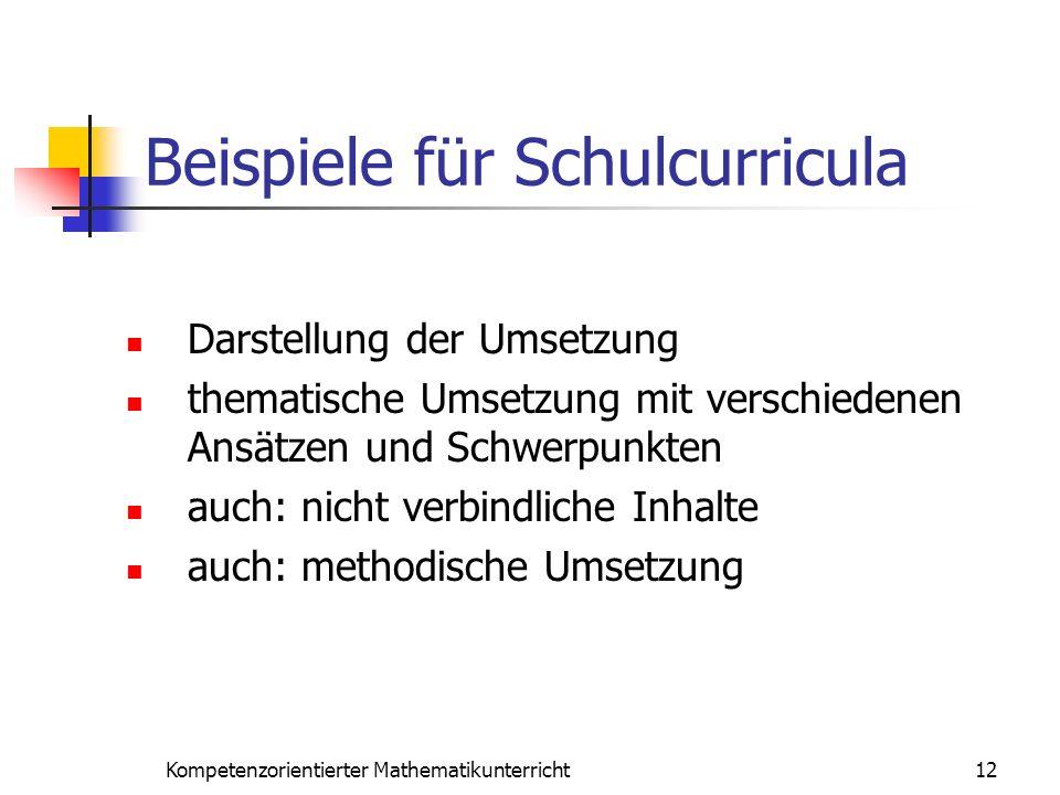 Beispiele für Schulcurricula
