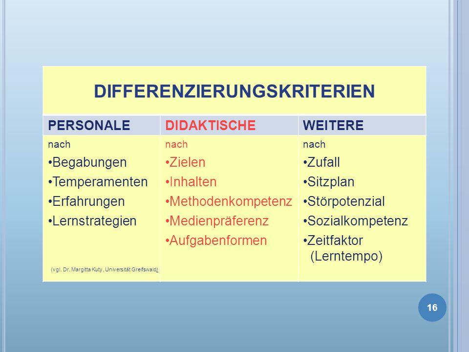  Heterogenität und Differenzierung