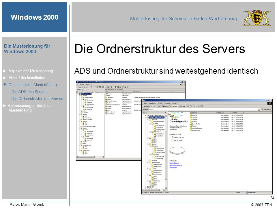 Die Ordnerstruktur des Servers