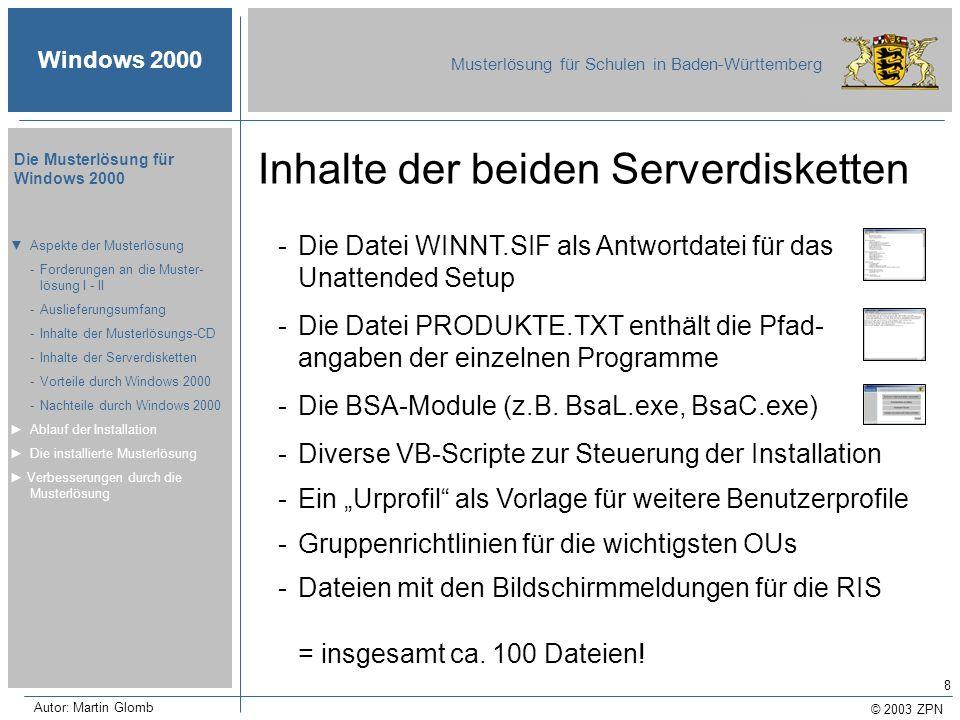 Inhalte der beiden Serverdisketten