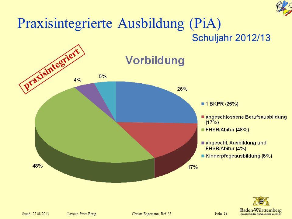 Praxisintegrierte Ausbildung (PiA)