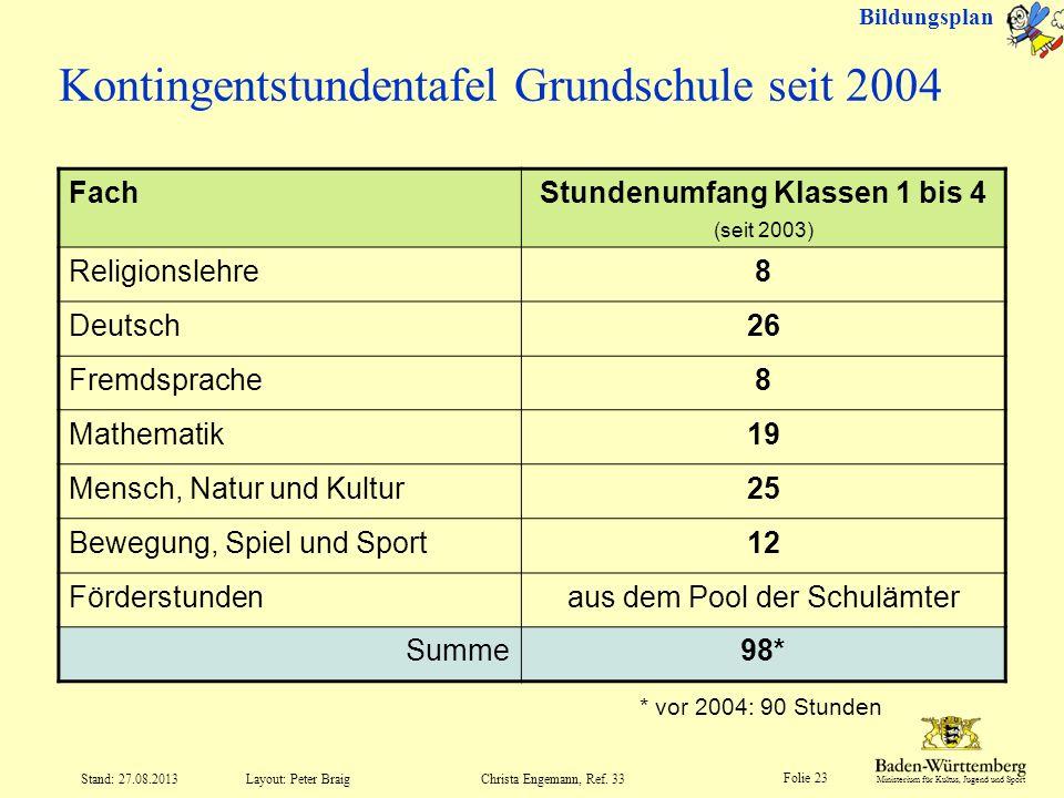 Kontingentstundentafel Grundschule seit 2004