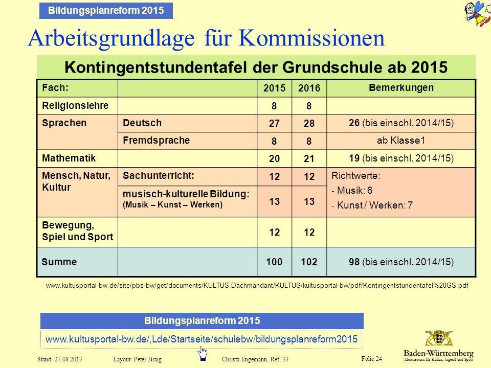 Arbeitsgrundlage für Kommissionen